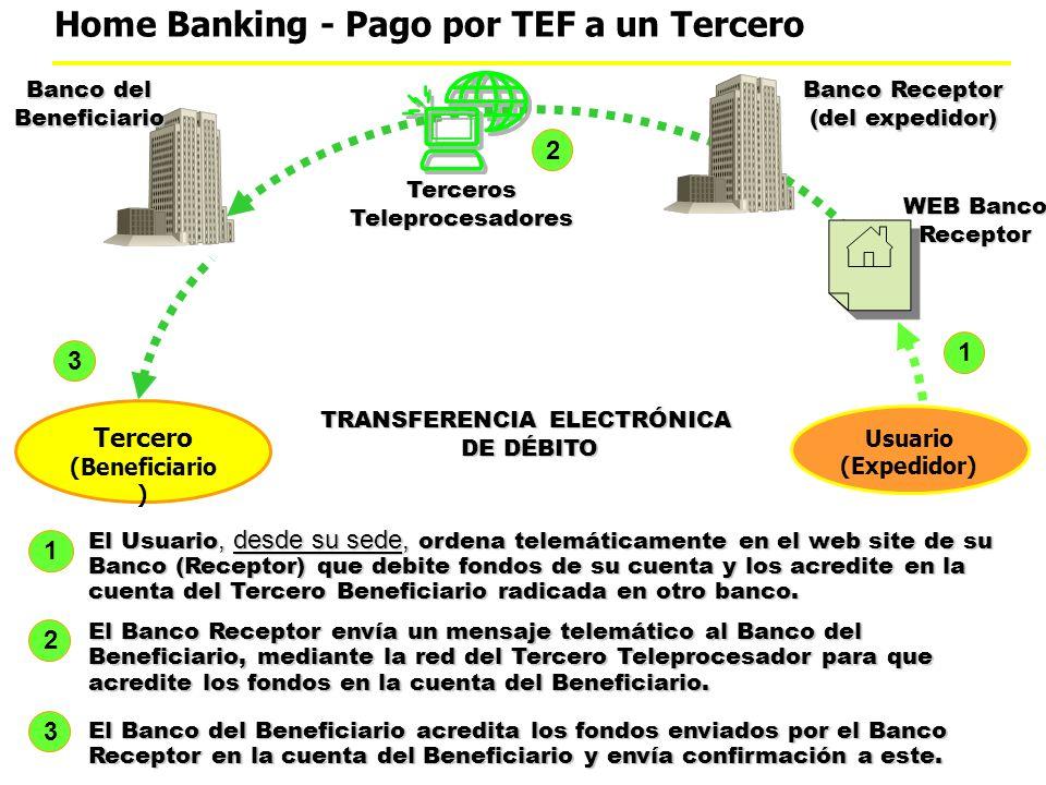 Home Banking - Pago por TEF a un Tercero 1 1 El Usuario, desde su sede, ordena telemáticamente en el web site de su Banco (Receptor) que debite fondos de su cuenta y los acredite en la cuenta del Tercero Beneficiario radicada en otro banco.