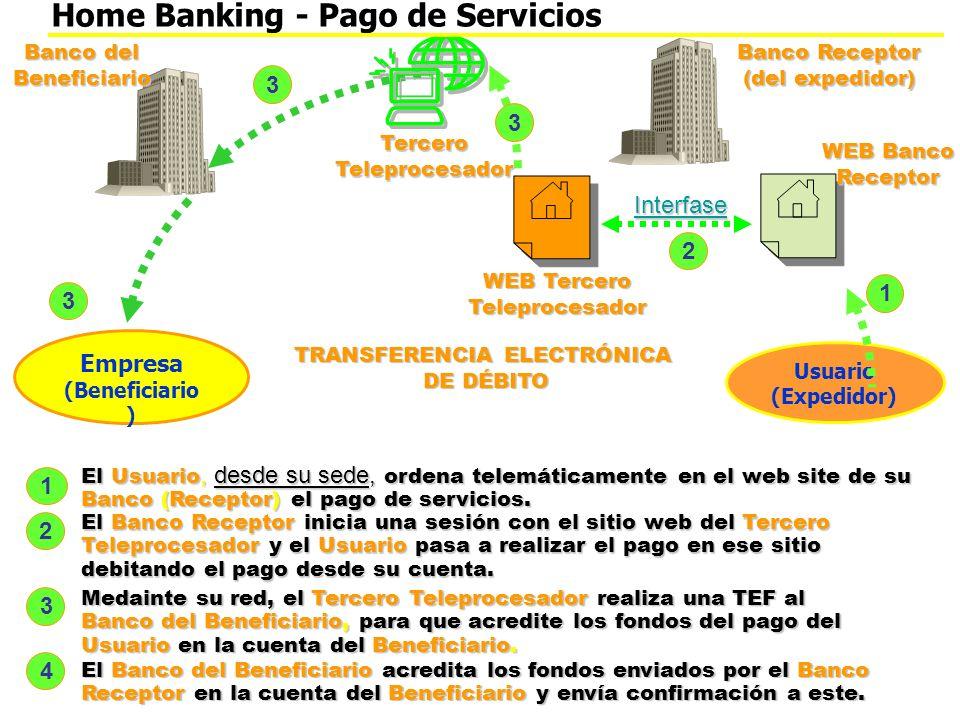 1 1 El Usuario, desde su sede, ordena telemáticamente en el web site de su Banco (Receptor) el pago de servicios.