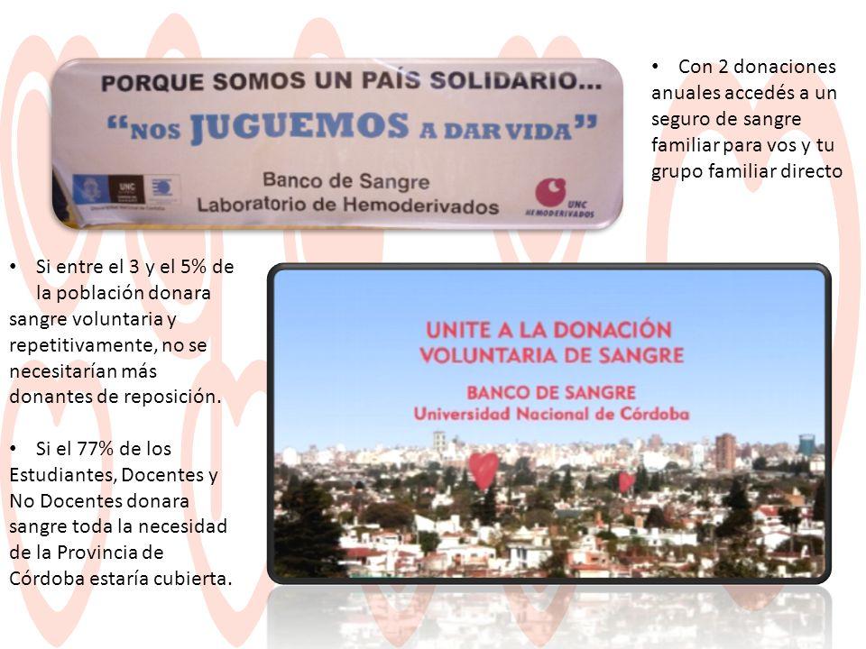 LOS ESPERAMOS… Enfermera Gordillo Gómez s/n – Ciudad Universitaria - Tel.: (0351) 4334121 / 4334128 Mail: direccionmedica@ihh.unc.edu.ar / Facebook: Doná Sangre.