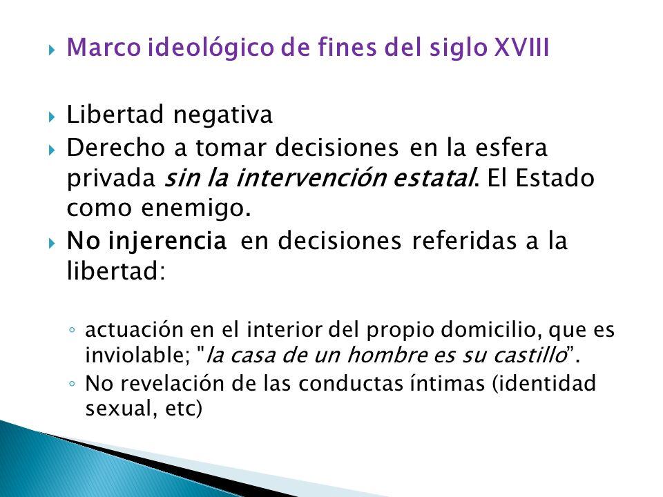 Marco ideológico de fines del siglo XVIII Libertad negativa Derecho a tomar decisiones en la esfera privada sin la intervención estatal.