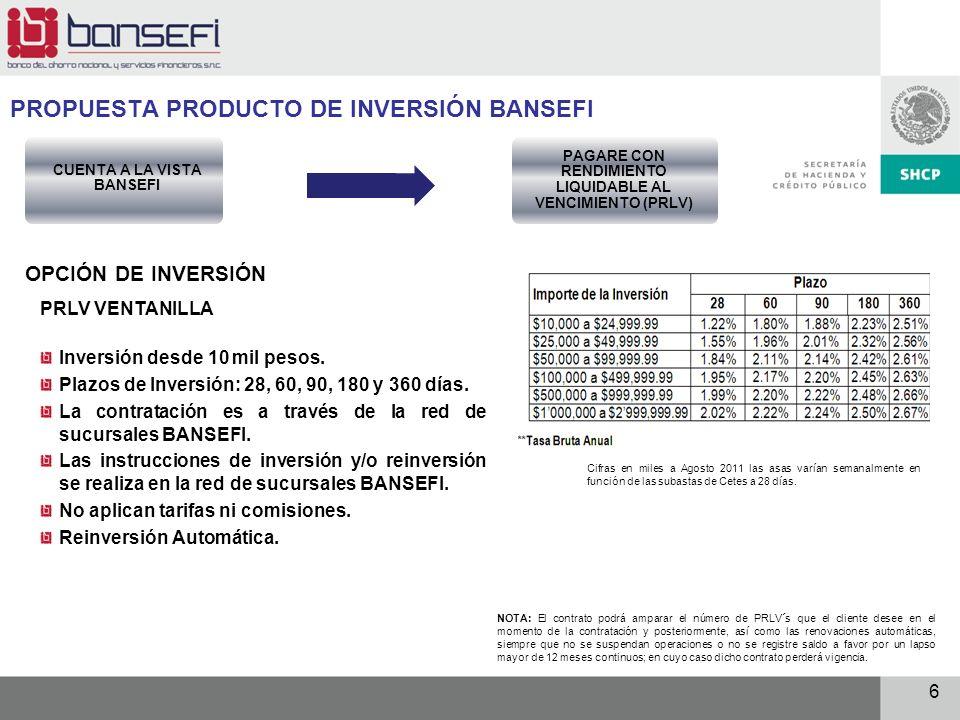 6 PROPUESTA PRODUCTO DE INVERSIÓN BANSEFI CUENTA A LA VISTA BANSEFI PAGARE CON RENDIMIENTO LIQUIDABLE AL VENCIMIENTO (PRLV) PRLV VENTANILLA Inversión