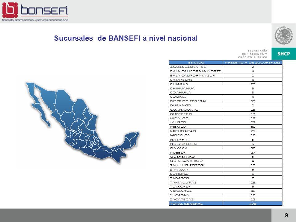 9 Sucursales de BANSEFI a nivel nacional