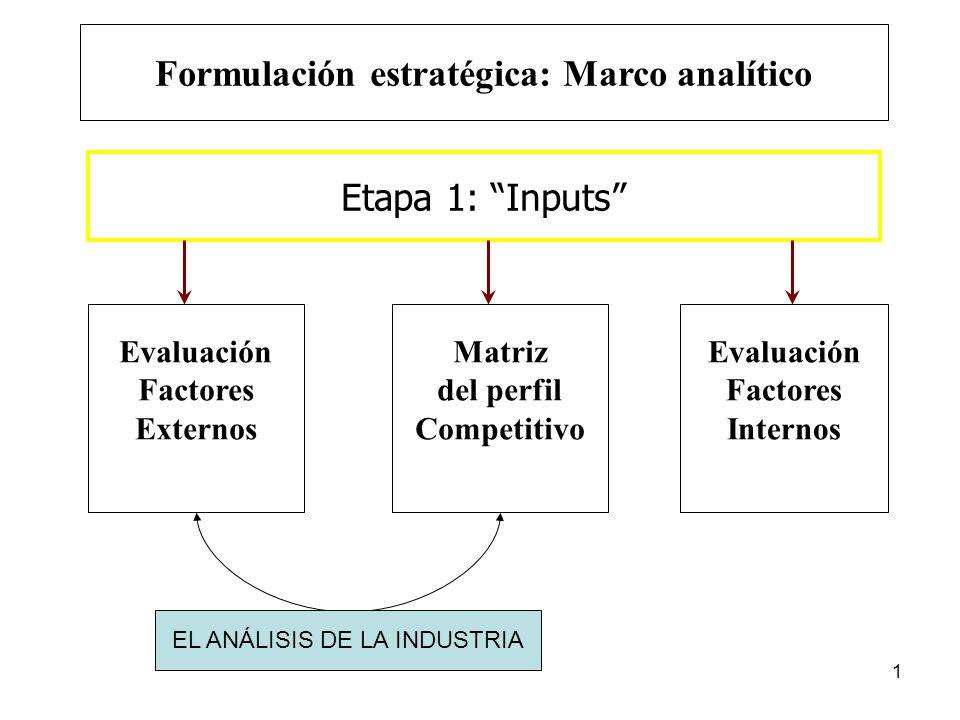 1 Etapa 1: Inputs Evaluación Factores Externos Matriz del perfil Competitivo Evaluación Factores Internos Formulación estratégica: Marco analítico EL
