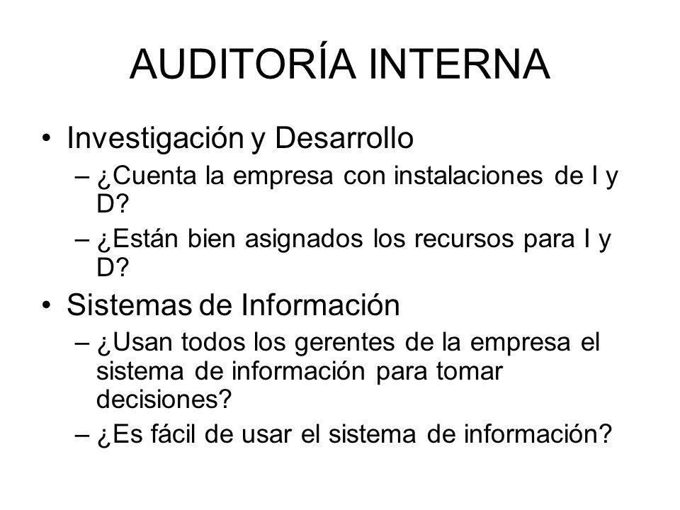 AUDITORÍA INTERNA Investigación y Desarrollo –¿Cuenta la empresa con instalaciones de I y D? –¿Están bien asignados los recursos para I y D? Sistemas