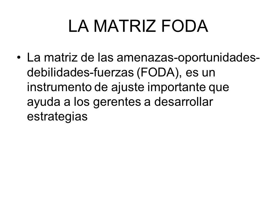 LA MATRIZ FODA La matriz de las amenazas-oportunidades- debilidades-fuerzas (FODA), es un instrumento de ajuste importante que ayuda a los gerentes a