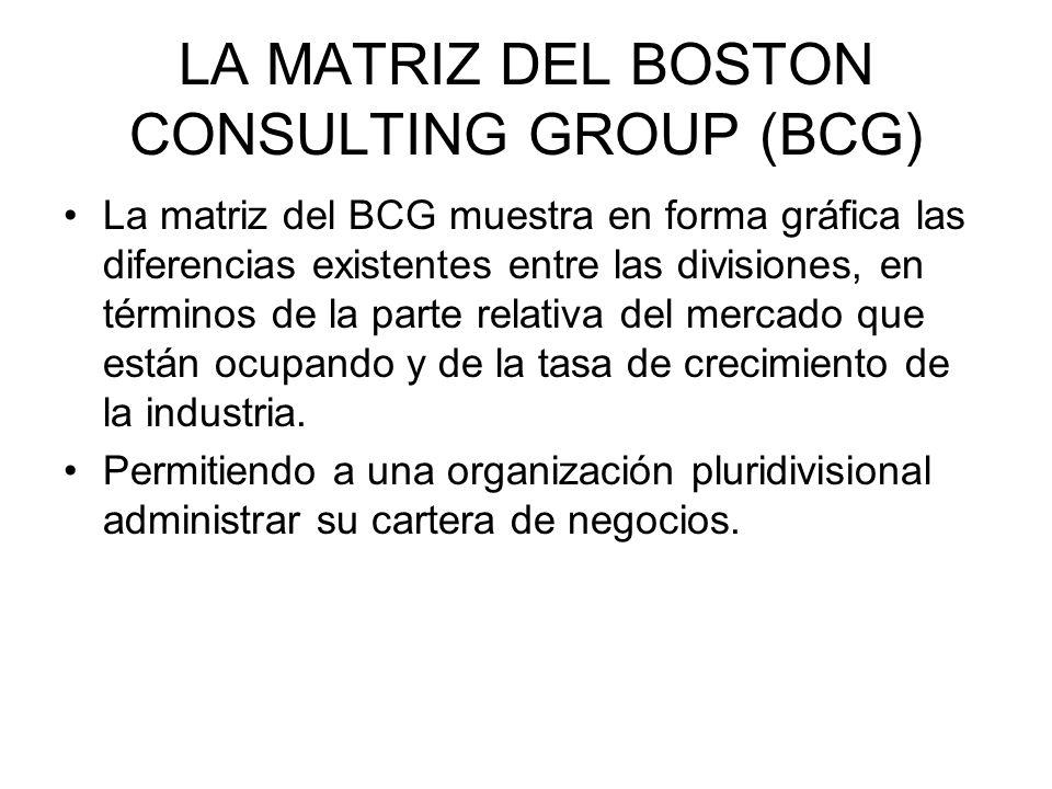LA MATRIZ DEL BOSTON CONSULTING GROUP (BCG) La matriz del BCG muestra en forma gráfica las diferencias existentes entre las divisiones, en términos de