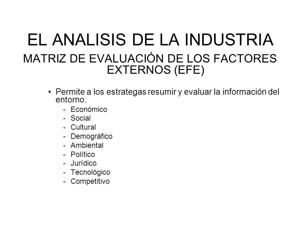 MATRIZ DE EVALUACIÓN DE LOS FACTORES EXTERNOS (EFE) Su elaboración consta de 5 pasos.