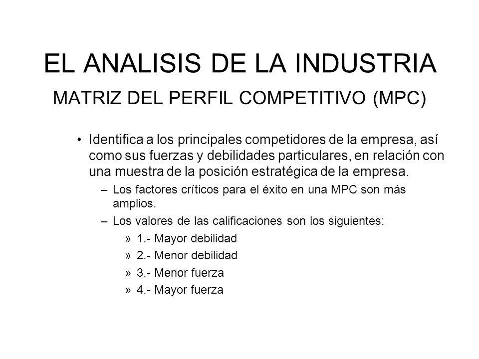 EL ANALISIS DE LA INDUSTRIA MATRIZ DEL PERFIL COMPETITIVO (MPC) Identifica a los principales competidores de la empresa, así como sus fuerzas y debili