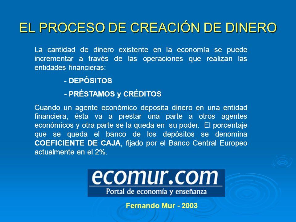 EL PROCESO DE CREACIÓN DE DINERO La cantidad de dinero existente en la economía se puede incrementar a través de las operaciones que realizan las enti