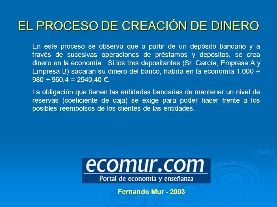 EL PROCESO DE CREACIÓN DE DINERO En este proceso se observa que a partir de un depósito bancario y a través de sucesivas operaciones de préstamos y de