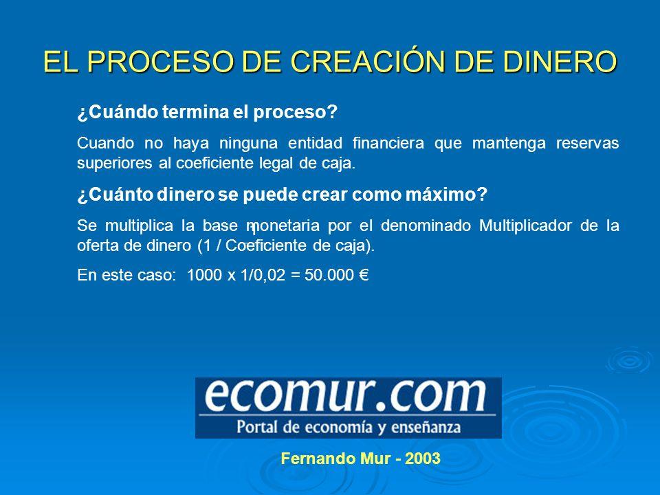 EL PROCESO DE CREACIÓN DE DINERO ¿Cuándo termina el proceso? Cuando no haya ninguna entidad financiera que mantenga reservas superiores al coeficiente