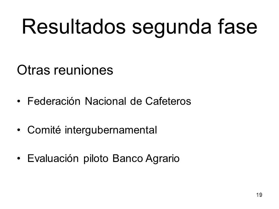 19 Resultados segunda fase Otras reuniones Federación Nacional de Cafeteros Comité intergubernamental Evaluación piloto Banco Agrario