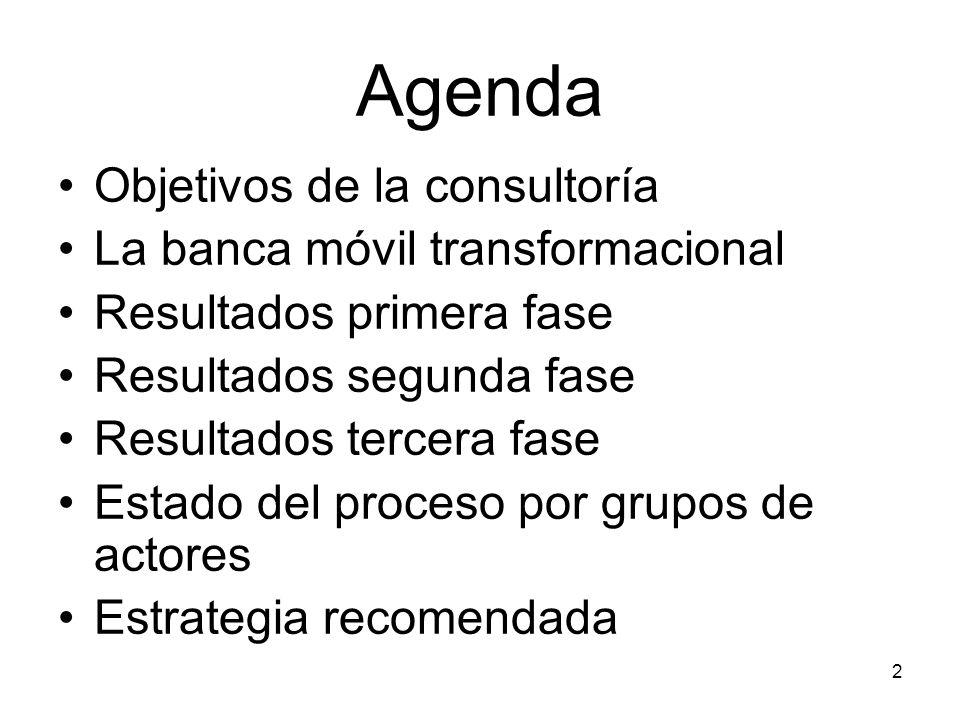 2 Agenda Objetivos de la consultoría La banca móvil transformacional Resultados primera fase Resultados segunda fase Resultados tercera fase Estado del proceso por grupos de actores Estrategia recomendada
