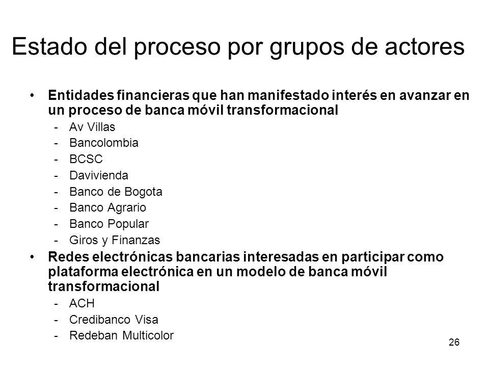 26 Estado del proceso por grupos de actores Entidades financieras que han manifestado interés en avanzar en un proceso de banca móvil transformacional -Av Villas -Bancolombia -BCSC -Davivienda -Banco de Bogota -Banco Agrario -Banco Popular -Giros y Finanzas Redes electrónicas bancarias interesadas en participar como plataforma electrónica en un modelo de banca móvil transformacional -ACH -Credibanco Visa -Redeban Multicolor