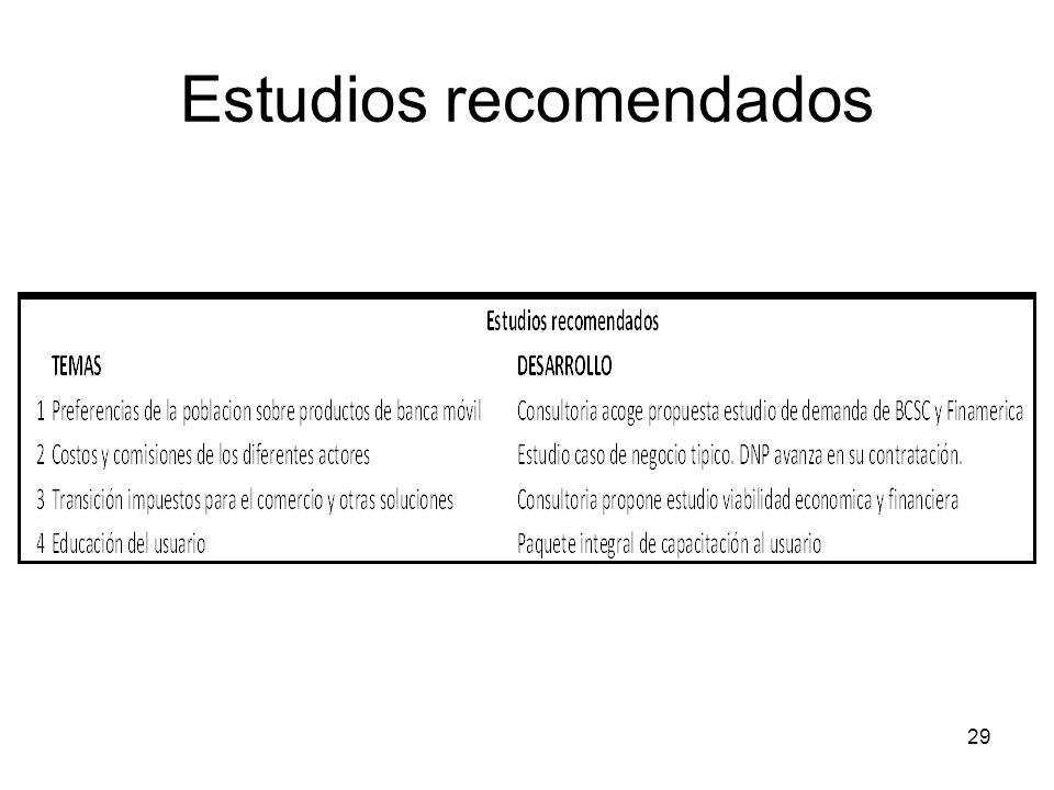 29 Estudios recomendados