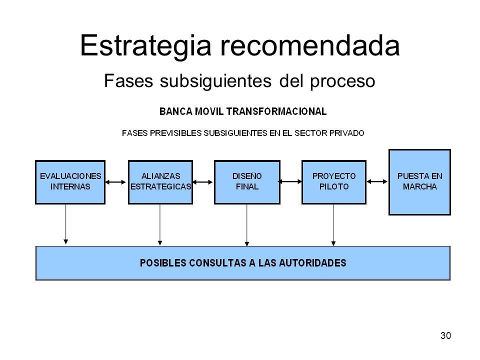 30 Estrategia recomendada Fases subsiguientes del proceso
