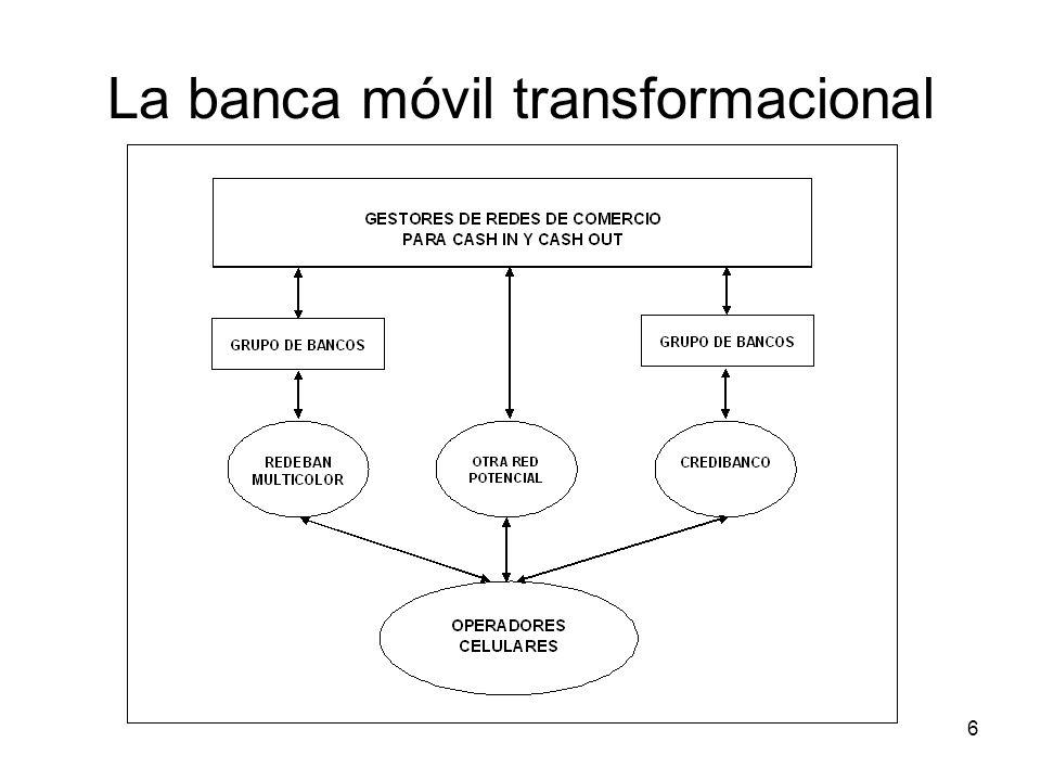 6 La banca móvil transformacional