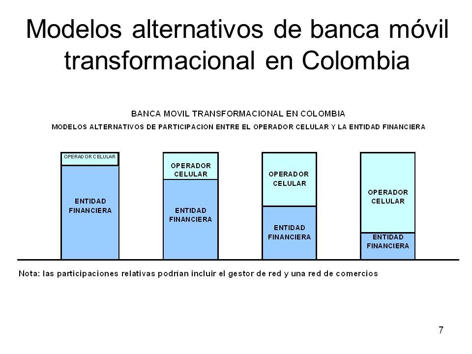 7 Modelos alternativos de banca móvil transformacional en Colombia