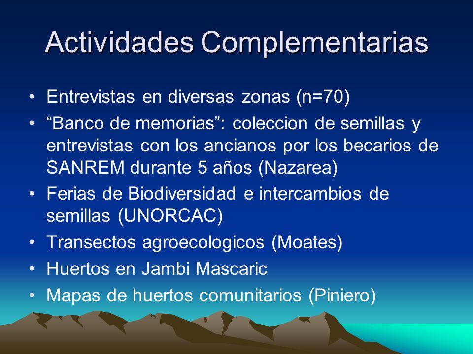 Actividades Complementarias Entrevistas en diversas zonas (n=70) Banco de memorias: coleccion de semillas y entrevistas con los ancianos por los becar