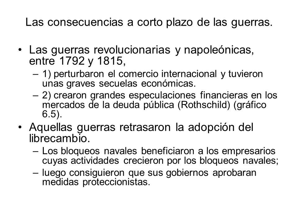 Las consecuencias a corto plazo de las guerras. Las guerras revolucionarias y napoleónicas, entre 1792 y 1815, –1) perturbaron el comercio internacion