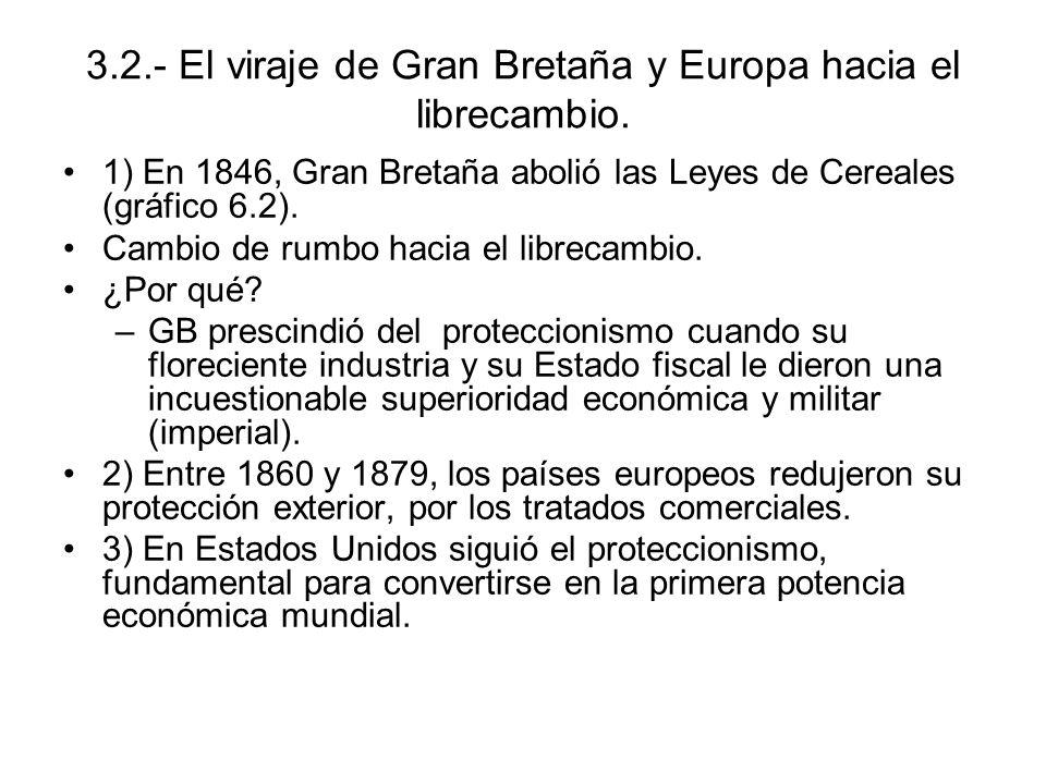 3.2.- El viraje de Gran Bretaña y Europa hacia el librecambio. 1) En 1846, Gran Bretaña abolió las Leyes de Cereales (gráfico 6.2). Cambio de rumbo ha