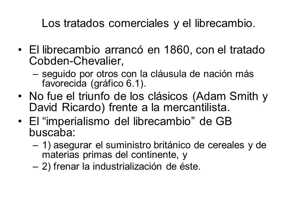 Los tratados comerciales y el librecambio. El librecambio arrancó en 1860, con el tratado Cobden-Chevalier, –seguido por otros con la cláusula de naci