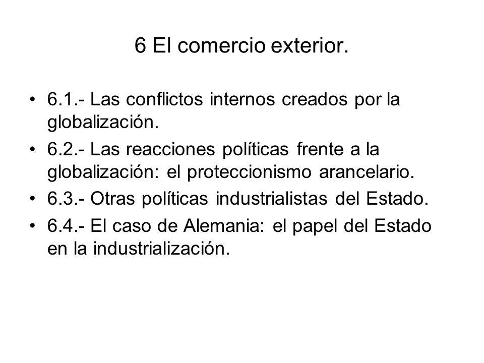 6 El comercio exterior. 6.1.- Las conflictos internos creados por la globalización. 6.2.- Las reacciones políticas frente a la globalización: el prote