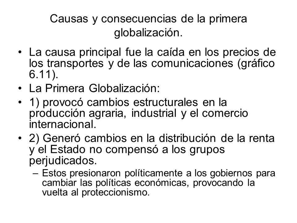 6.1.- Las conflictos internos creados por la globalización.