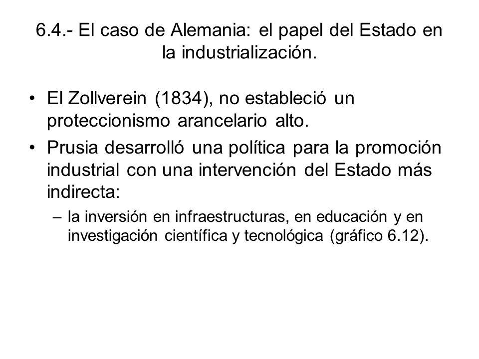 6.4.- El caso de Alemania: el papel del Estado en la industrialización. El Zollverein (1834), no estableció un proteccionismo arancelario alto. Prusia