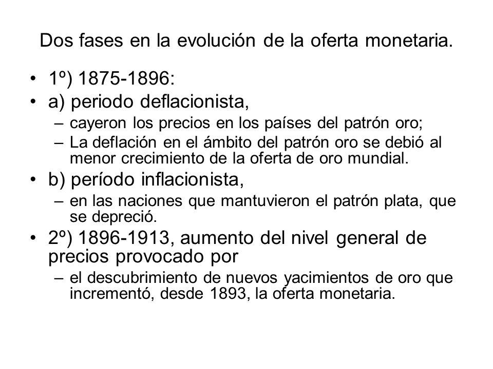 Dos fases en la evolución de la oferta monetaria. 1º) 1875-1896: a) periodo deflacionista, –cayeron los precios en los países del patrón oro; –La defl