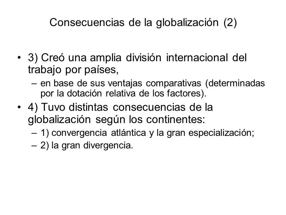 Consecuencias de la globalización (2) 3) Creó una amplia división internacional del trabajo por países, –en base de sus ventajas comparativas (determi