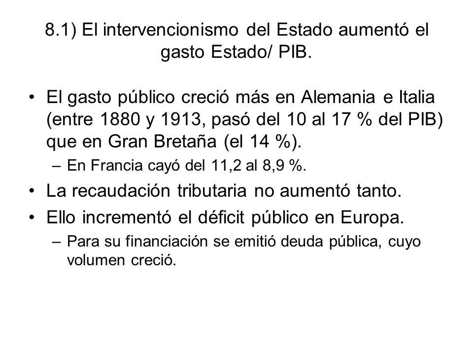 8.1) El intervencionismo del Estado aumentó el gasto Estado/ PIB. El gasto público creció más en Alemania e Italia (entre 1880 y 1913, pasó del 10 al