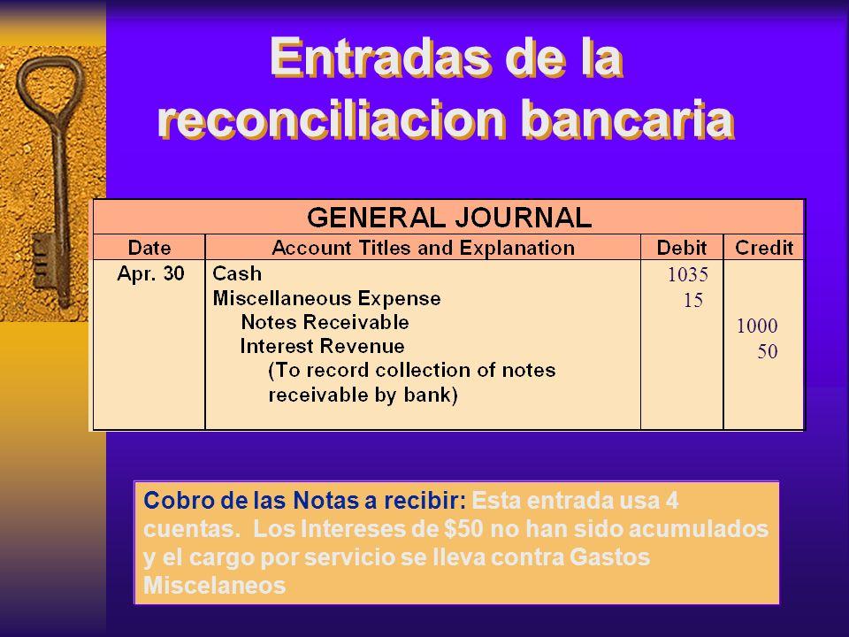 Entradas de la reconciliacion bancaria Cobro de las Notas a recibir: Esta entrada usa 4 cuentas. Los Intereses de $50 no han sido acumulados y el carg