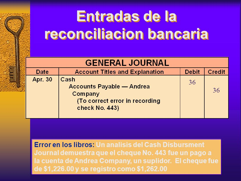 Error en los libros: Un analisis del Cash Disbursment Journal demuestra que el cheque No.
