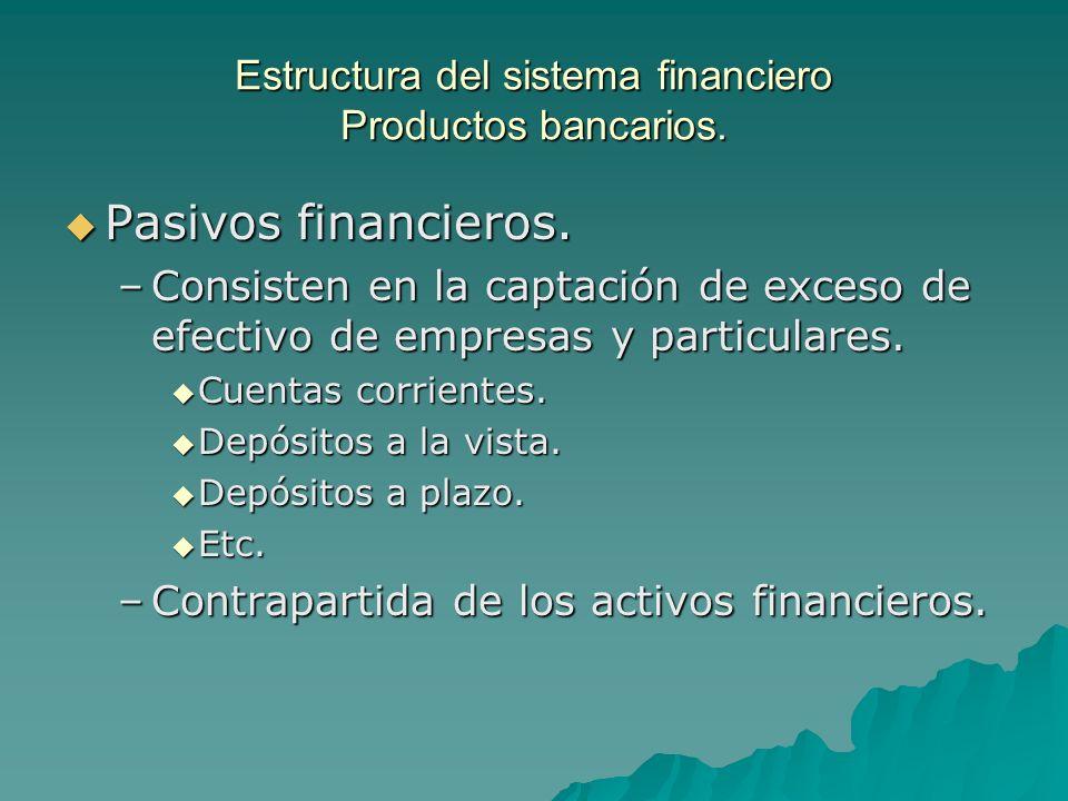 Estructura del sistema financiero Productos bancarios. Pasivos financieros. Pasivos financieros. –Consisten en la captación de exceso de efectivo de e