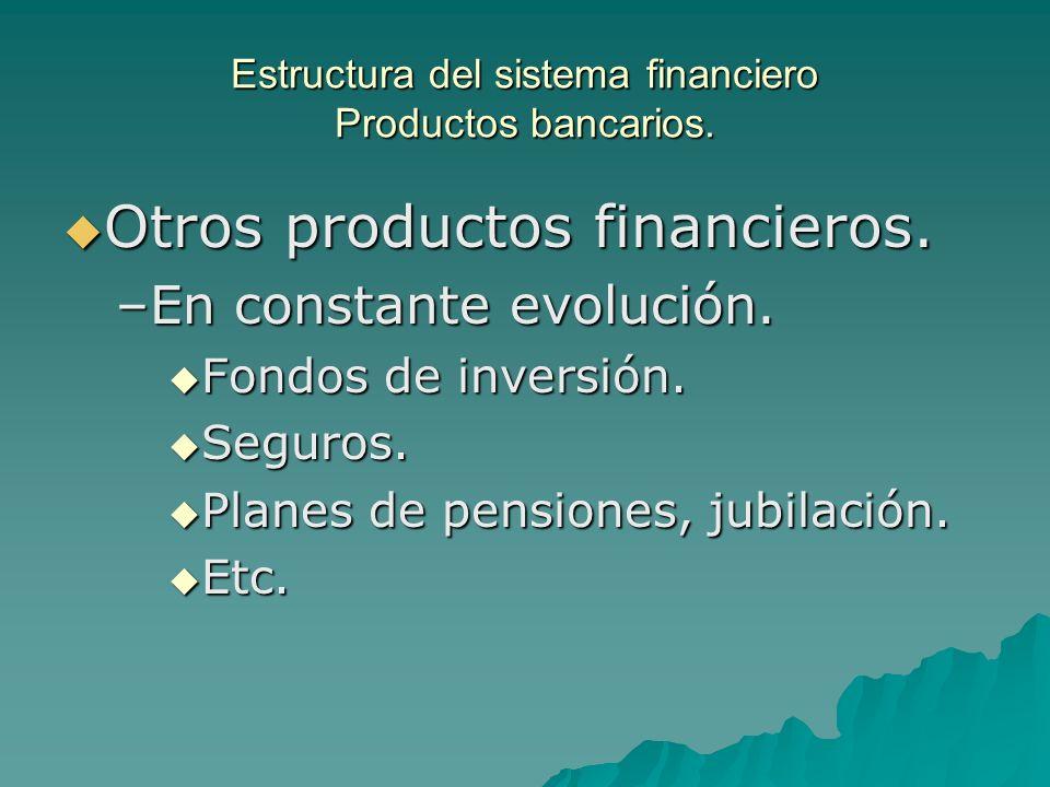 Estructura del sistema financiero Productos bancarios. Otros productos financieros. Otros productos financieros. –En constante evolución. Fondos de in