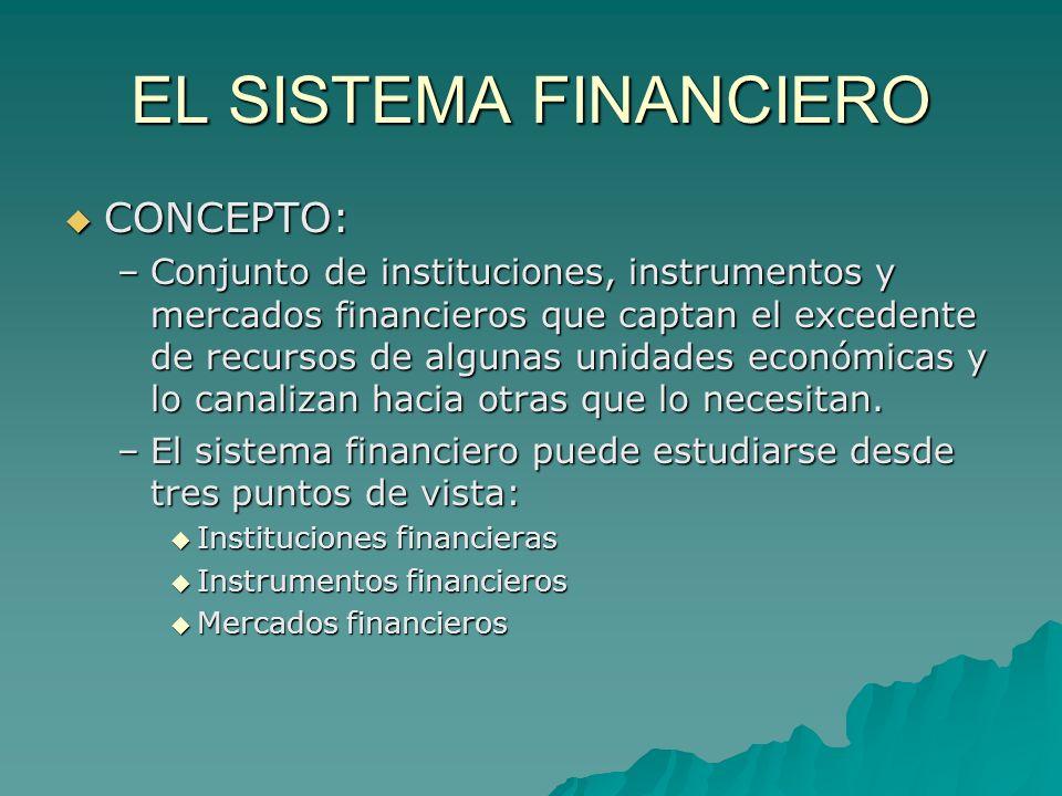 EL SISTEMA FINANCIERO CONCEPTO: CONCEPTO: –Conjunto de instituciones, instrumentos y mercados financieros que captan el excedente de recursos de algun