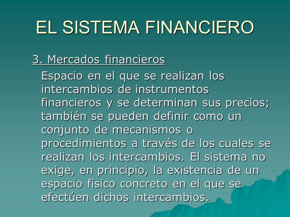 EL SISTEMA FINANCIERO 3. Mercados financieros Espacio en el que se realizan los intercambios de instrumentos financieros y se determinan sus precios;