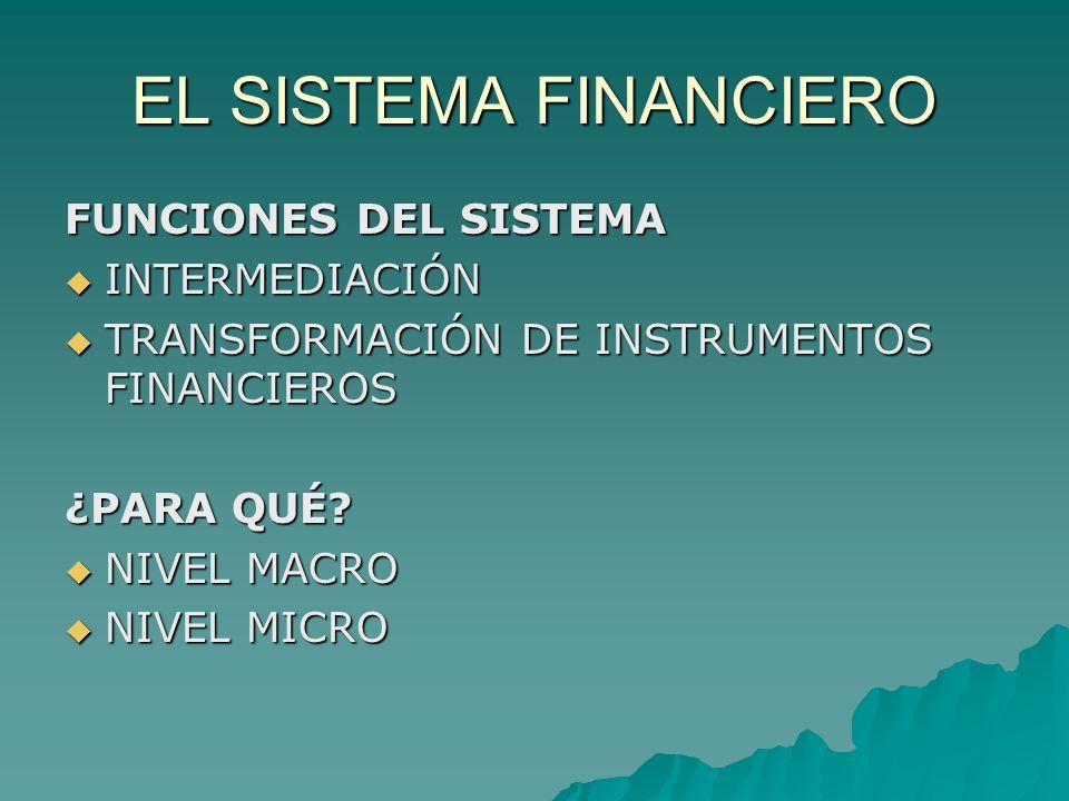 EL SISTEMA FINANCIERO FUNCIONES DEL SISTEMA INTERMEDIACIÓN INTERMEDIACIÓN TRANSFORMACIÓN DE INSTRUMENTOS FINANCIEROS TRANSFORMACIÓN DE INSTRUMENTOS FI