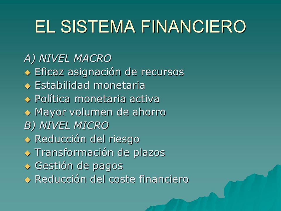 EL SISTEMA FINANCIERO A) NIVEL MACRO Eficaz asignación de recursos Eficaz asignación de recursos Estabilidad monetaria Estabilidad monetaria Política
