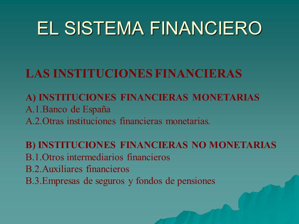 EL SISTEMA FINANCIERO LAS INSTITUCIONES FINANCIERAS A) INSTITUCIONES FINANCIERAS MONETARIAS A.1.Banco de España A.2.Otras instituciones financieras mo