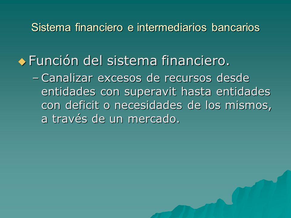 Función del sistema financiero. Función del sistema financiero. –Canalizar excesos de recursos desde entidades con superavit hasta entidades con defic