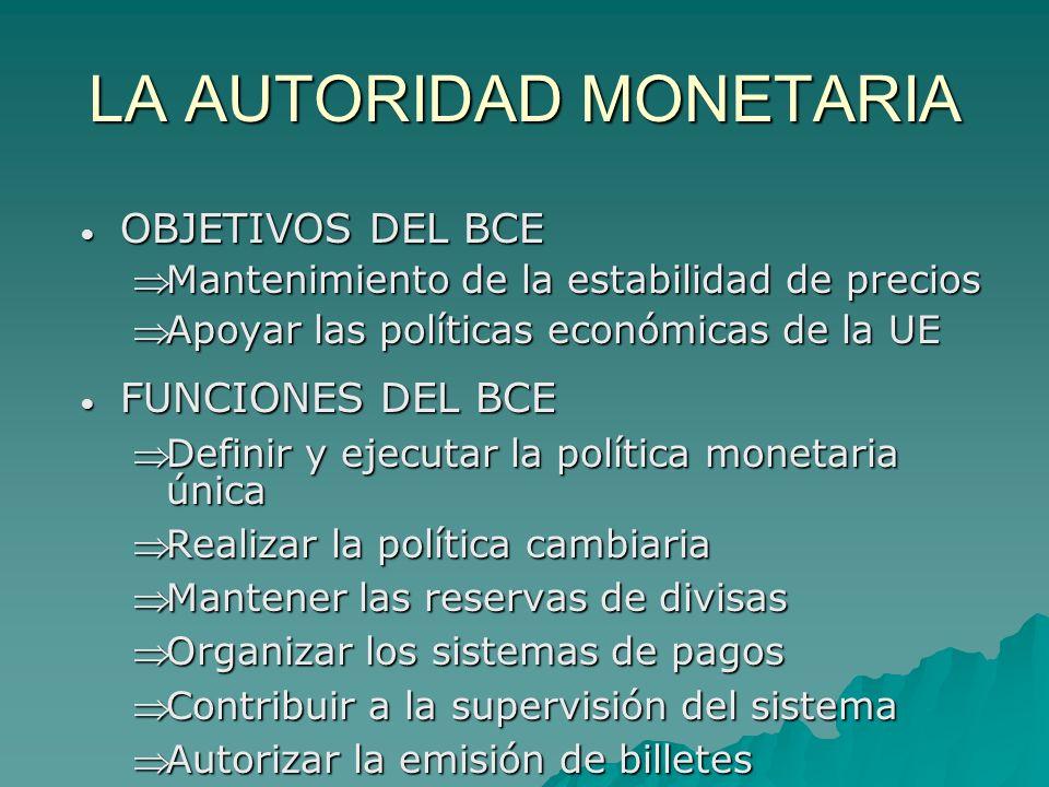LA AUTORIDAD MONETARIA OBJETIVOS DEL BCE OBJETIVOS DEL BCE Mantenimiento de la estabilidad de preciosMantenimiento de la estabilidad de precios Apoyar