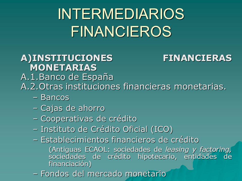INTERMEDIARIOS FINANCIEROS A)INSTITUCIONES FINANCIERAS MONETARIAS A.1.Banco de España A.2.Otras instituciones financieras monetarias. –Bancos –Cajas d