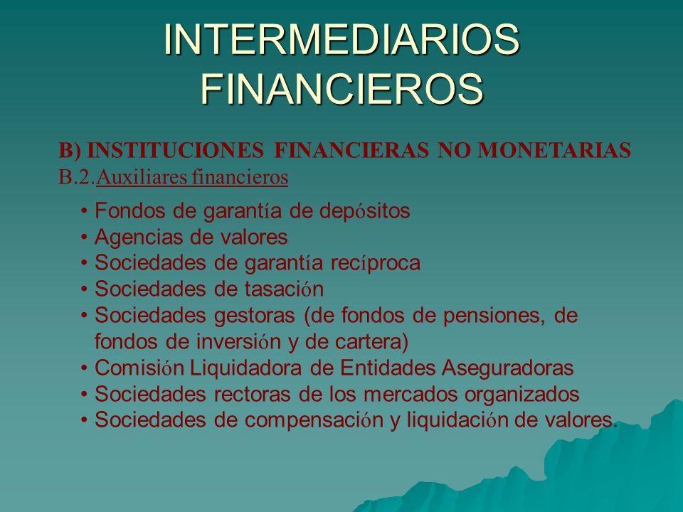 INTERMEDIARIOS FINANCIEROS B) INSTITUCIONES FINANCIERAS NO MONETARIAS B.2.Auxiliares financieros Fondos de garant í a de dep ó sitos Agencias de valor