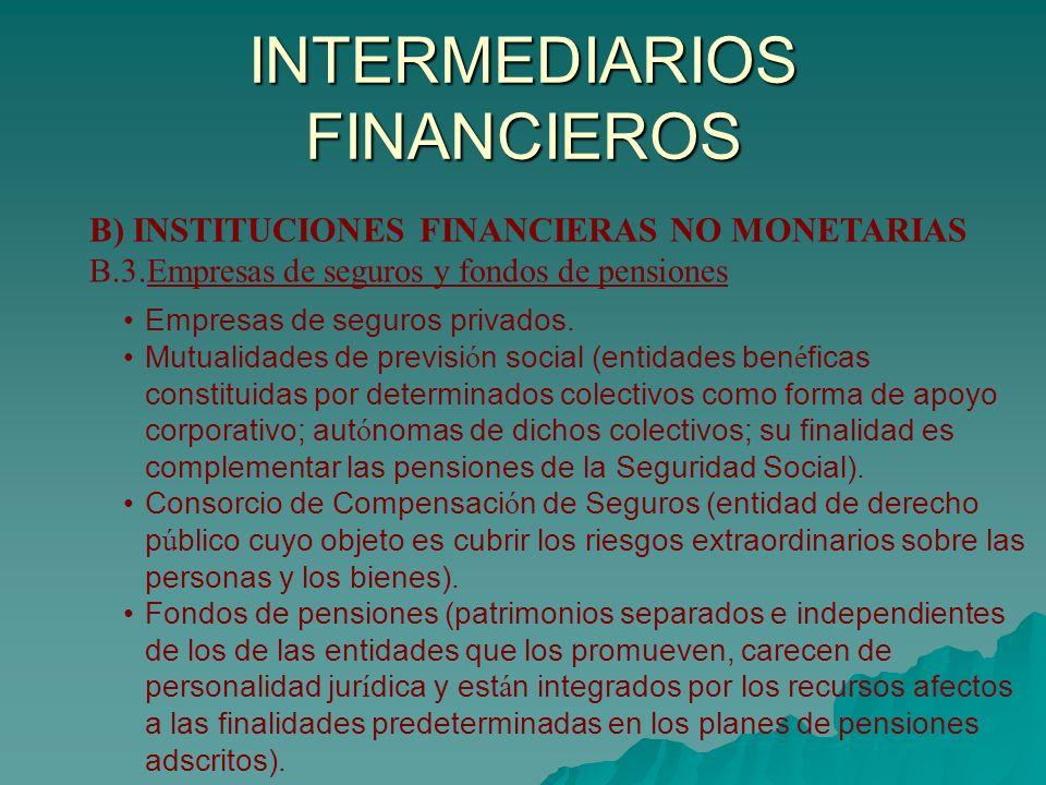 INTERMEDIARIOS FINANCIEROS B) INSTITUCIONES FINANCIERAS NO MONETARIAS B.3.Empresas de seguros y fondos de pensiones Empresas de seguros privados. Mutu