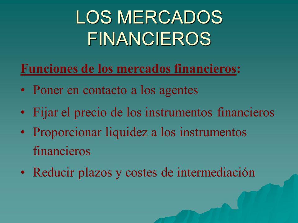 Funciones de los mercados financieros: Poner en contacto a los agentes Fijar el precio de los instrumentos financieros Proporcionar liquidez a los ins