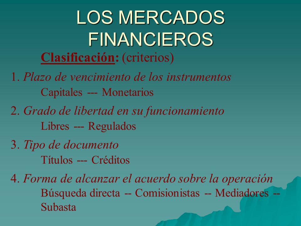 Clasificación: (criterios) 1. Plazo de vencimiento de los instrumentos Capitales --- Monetarios 2. Grado de libertad en su funcionamiento Libres --- R