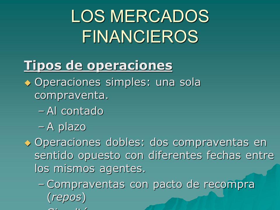 Tipos de operaciones Operaciones simples: una sola compraventa. Operaciones simples: una sola compraventa. –Al contado –A plazo Operaciones dobles: do