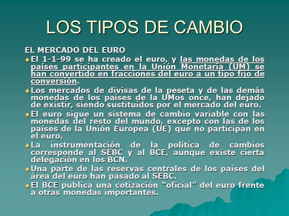 LOS TIPOS DE CAMBIO EL MERCADO DEL EURO El 1-1-99 se ha creado el euro, y las monedas de los países participantes en la Unión Monetaria (UM) se han co